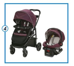 Snuglock Graco Travel System-min