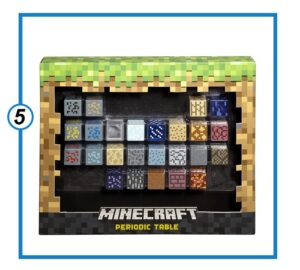 Minecraft Periodic Table of Elements-min